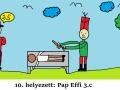10.h.-Pap-Effi-3c